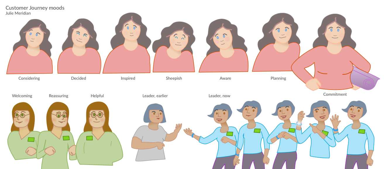 Character moods, created for a Weight Watchers customer journey map